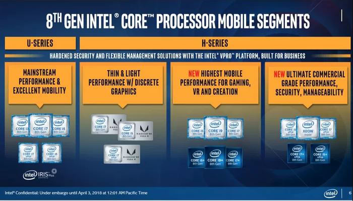 پردازند های کافی لیک موبایل اینتل