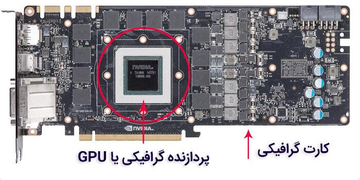 تفاوت کارت گرافیکی و پردازنده گرافیکی