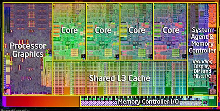 پردازنده 4 هسته ای